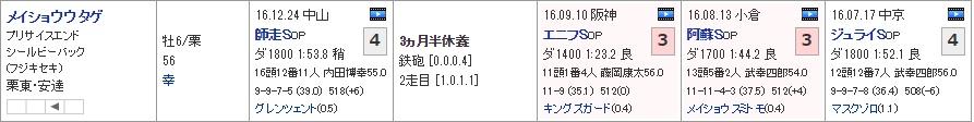 東海S_02