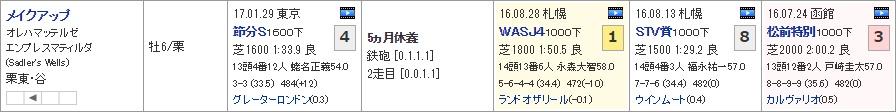小倉大賞典_02