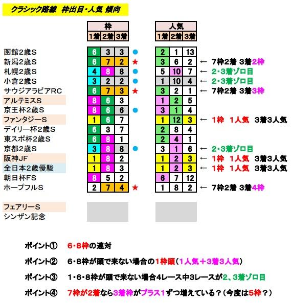3sai_point.jpg