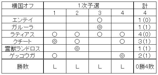 【オフ】横国