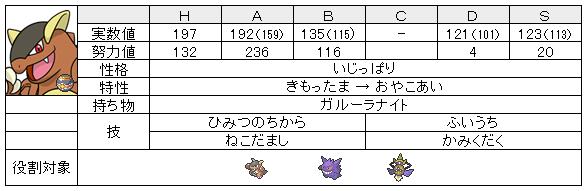 【ステ】メガガルーラ