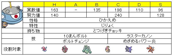 【ステ】ジバコイル