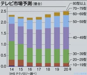 IHS_TV_market_pre14-20_image1.jpg