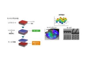 Toppan_SCIVAX_nanoinprint_image1.jpg