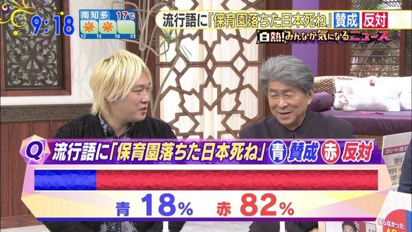 【流行語大賞】鳥越俊太郎さん、日本国民の77%が『日本死ね』反対する中、津田大介さんと共に賛成を表明「母親の怒りの言葉だ!」