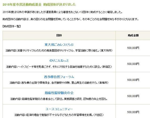 沖縄県の高江などでテロ活動を展開している辛淑玉共同代表らの「のりこえねっと」の資金源の一つは生協(パルシステム)だった。
