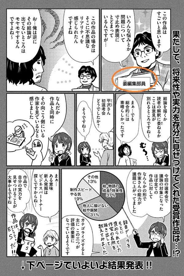 【第2回】 2016年10月期結果発表!講談社の「作品募集のお知らせ」のネット広告を見ると、講談社の「モーニング」には、朴鐘顕の他にも【姜編集部員】という韓国人(朝鮮人)がいるようだ。