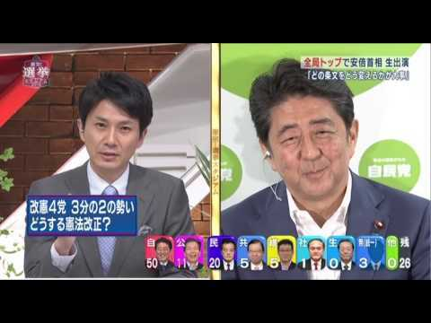安倍総理に論破されてムッとするTBS竹内明アナ(参議院選挙 2016年7月10日)