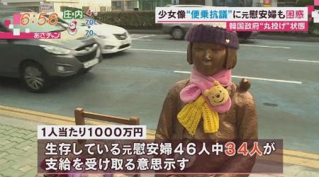 生存している元慰安婦46人に対し一人当たり1000万円が支給されますが、34人が受け取る意思を示しています
