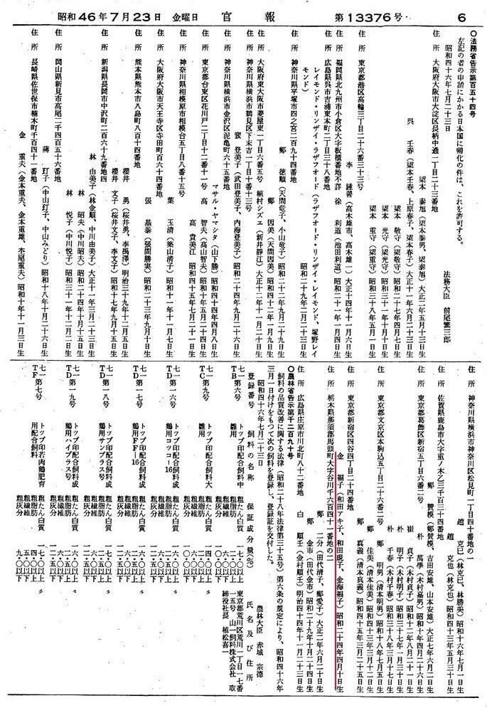 金福子(通名・和田アキ子) 帰化情報 官報