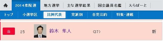 安倍晋三は、平成26年12月の衆院選において無名の新人だった「セガサミー娘婿」の鈴木隼人を比例上位に位置づけ、当選させた!