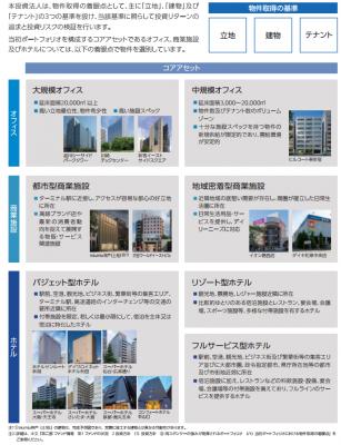 投資法人みらい(3476)IPO評判