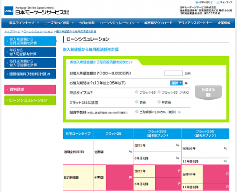 日本モーゲージサービス(7192)初値予想とIPO分析記事