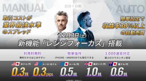 トライオートFXタイアップ特典詳細