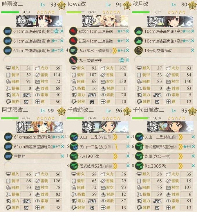 E4編成戦力2