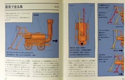 奇想天外発明百科その3