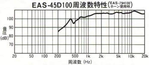 eas-45d100(1)_20170128200819109.jpg