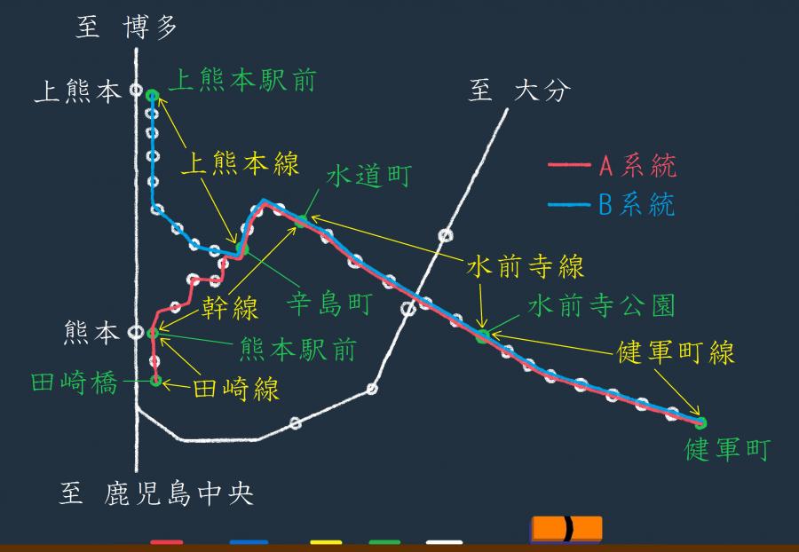 熊本市電路線図