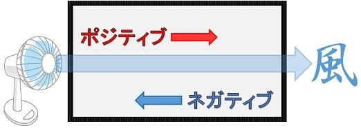 migihidarimondai52.jpg