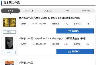 tvmiyamotosigeru01.jpg