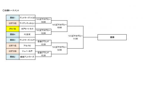 U-14選手権決勝T