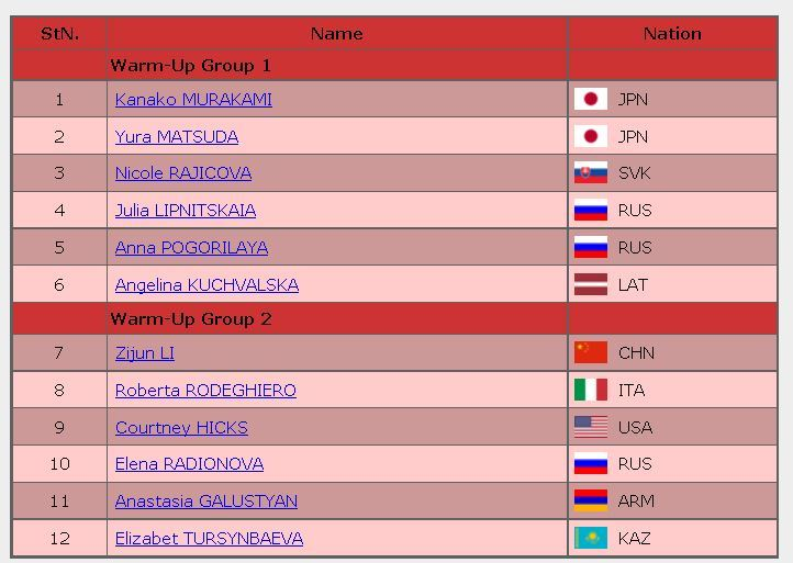 2016 rostelecom cup SP starting order ladies