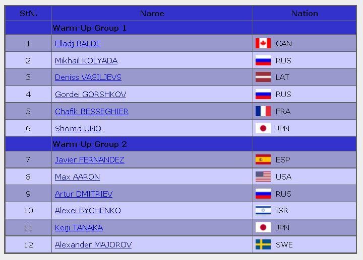 2016 rostelecom cup SP starting order men