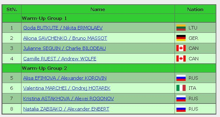 2016 rostelecom cup SP starting order pairs