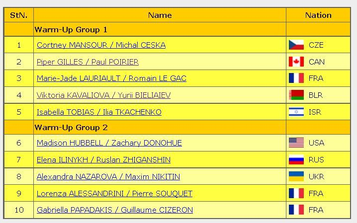 2016 Trofee de France SD starting order ice dance