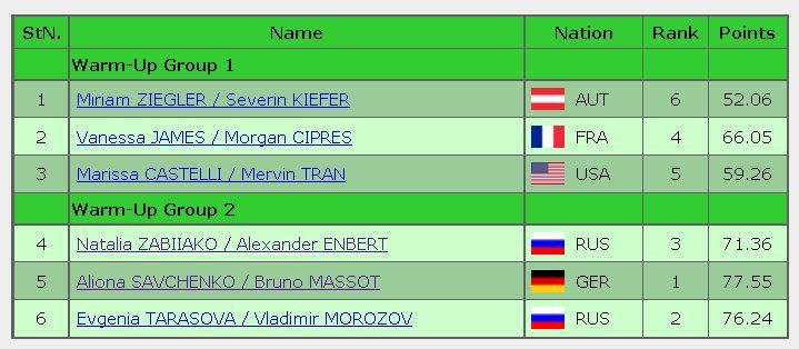 2016 Trophee de France FS starting order pairs