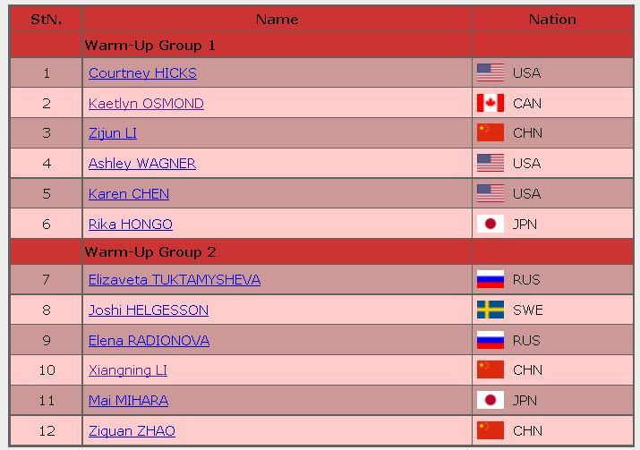 2016 CoC SP starting order ladies