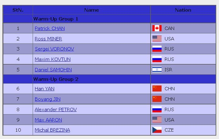 2016 CoC SP starting order men
