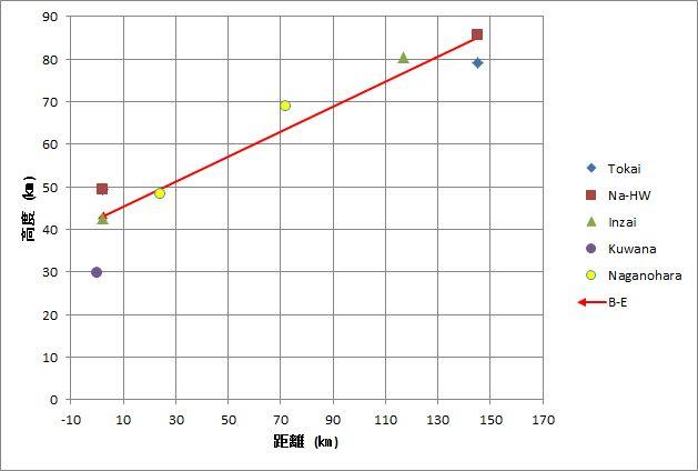 経路グラフ