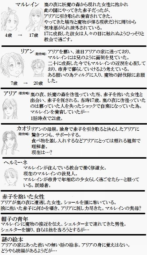 アンジュ ガルディヤン 人物-用語-キーワード 01