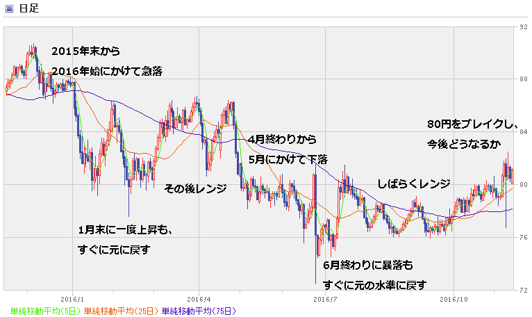 AUD1611chart_1.png