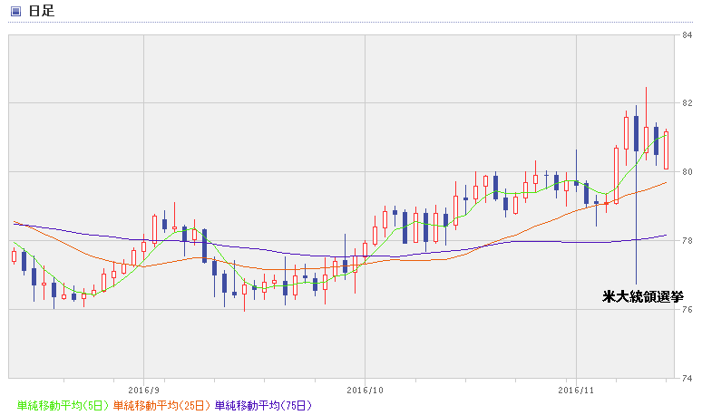 AUD1611chart_3.png