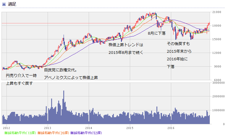 nikkei1612_0.png