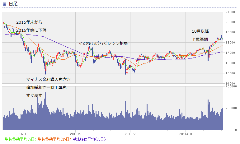 nikkei1612_1.png