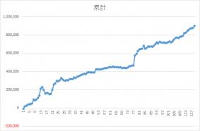 1114デイ+ナイト