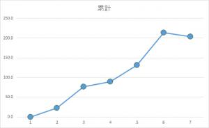 2017-1-1 M