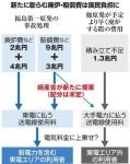 20161112-00000024-asahi-000-2-view.jpg