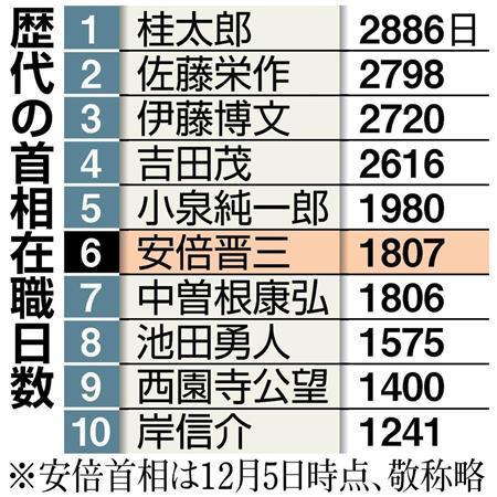 20161203-00000069-san-000-2-view.jpg