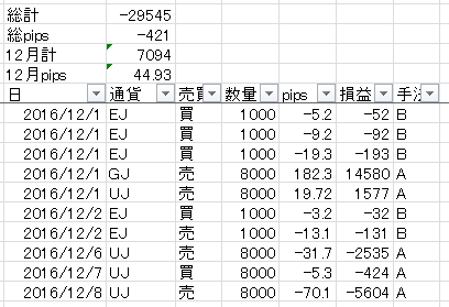 20161211_report