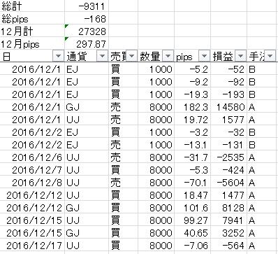 20161217_report