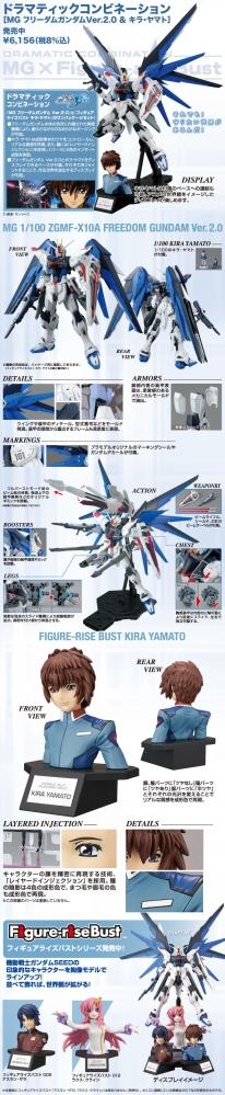 ドラマティックコンビネーション [MG フリーダムガンダムVer.2.0 キラ・ヤマト]のキット解説画像