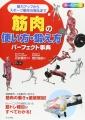 Musculo_isiiara2015.jpg