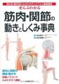 Musculo_kawasima2012.jpg