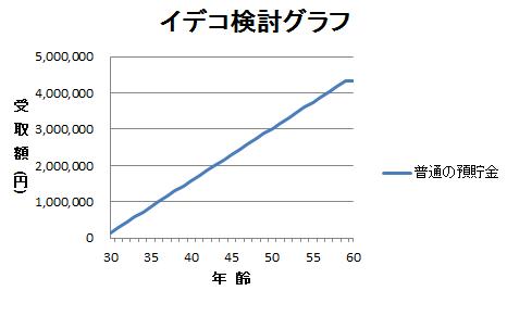 イデコグラフ1