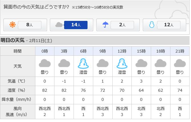 おっつたまげ天気