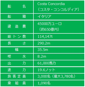 Costa Concordia13